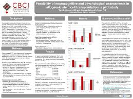 Meeting Library | Feasibility Of Neurocognitove And Psychological ...