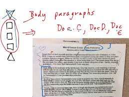 hammurabi s code dbq essay most viewed thumbnail