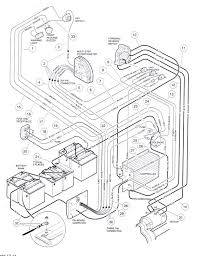 wiring diagrams for club car golf cart the wiring diagram 2003 Club Car Wiring Diagram 95 club car wiring diagram 95 free wiring diagrams, wiring diagram 2003 club car wiring diagram 48 volt