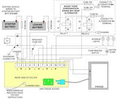 motorhome wiring diagram motorhome image wiring wiring diagram caravan zig unit the wiring diagram on motorhome wiring diagram