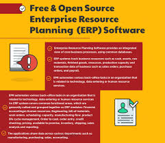 Enterprise Mobility 8 2 Design Guide 34 Free Open Source And Top Enterprise Resource Planning