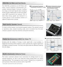 Icom 7610 Features