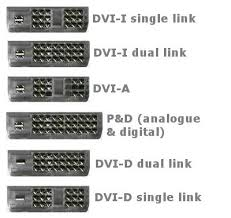 similiar dvi variations keywords cables and connectors types on vga to dvi audio wiring diagram