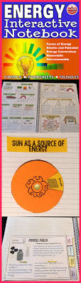 best ideas about non renewable energy renewable energy interactive notebook