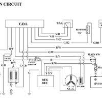 4 pin cdi ignition simple diagram pictures images photos 4 pin cdi ignition simple diagram photo kymco grand dink ignition diagram ignition diag granddink jpg
