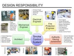 Smoke Control System Design Smoke Control Vs Smoke Management An Overview Life