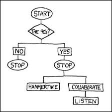 90s Music Flowchart Funny Flow Charts Funny 90s Kids