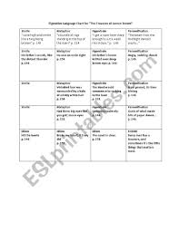English Worksheets Figurative Language Sheet For The