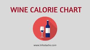 Wine Calorie Chart Infographic Infostache