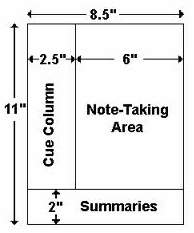 Cornell Notes Template Word Cornell Notes Templates My Software Templates