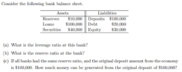 Ratios In Balance Sheet Solved Consider The Following Bank Balance Sheet What Is