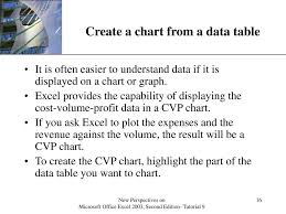 Cost Volume Profit Chart Excel Microsoft Office Excel Ppt Download
