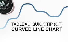 Tableau Qt Curved Lines Tableau Magic
