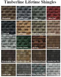 Roof Shingle Colors How To Pick The Best Roof Color For