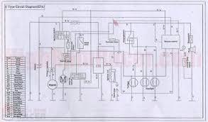 atv 110 wiring diagram kazuma atv wiring diagram at Kazuma 110cc Atv Wiring Diagram