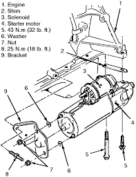 1990 300zx starter schematic wiring diagram