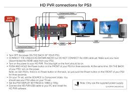 hd pvr gaming edition product description colossus board