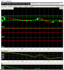 Nseguide Technical Chart Nifty Rsi Chart Live Oil Futures Contract Explained