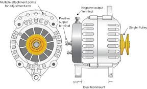 installing a high power alternator in your boat balmar dual foot mount small case alternator single pulley
