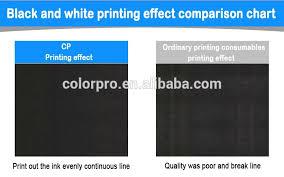 Colorpro 678xl 678 Reman Ink Cartridge Compatible For Hp 1118 3638 3838 Printer Buy Ink Cartridge 678 Xl Ink Cartridge 678 Ink Cartridge For Hp 1118