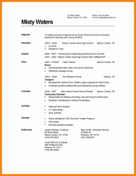 How To List Degree On Resume Example 24 Associate Degree Resume Entire Monoday 9