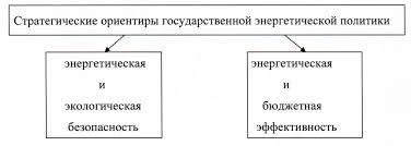Диплом Энергетическое обеспечение экономики России Привет Студент  Диплом Энергетическое обеспечение экономики России