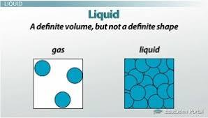 States Of Matter Solids Liquids Gases Plasma Video Lesson
