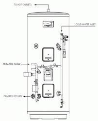 bose panaray system diagram all about repair and wiring collections bose panaray system diagram bose 802 wiring schematics bose 802 wiring diagram diagrams for car