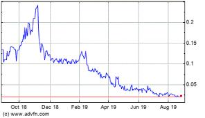 European Electric Metals Grants Stock Options