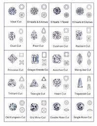 Loose Moissanite Diamond Gemstone Moissanite Stones China