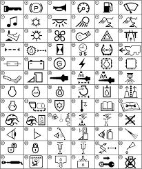 Automotive wiring schematic symbols chart