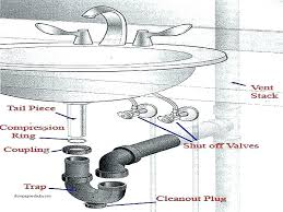install sink drain installing bathroom sink plumbing how to do the best kitchen sink installation installing install sink drain