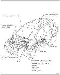 Toyota RAV4 Service Manual: Parts location - Sfi system - 2Az-fe ...
