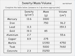 Mass Volume Density Worksheet Answers – webmart.me