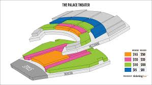 Stamford Palace Theater The Palace Theatre Stamford 2019