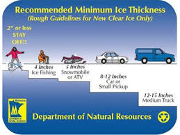 Mn Dnr Ice Thickness Chart Dnr Warns Ice Is Still Not Safe Yet Wcco Cbs Minnesota