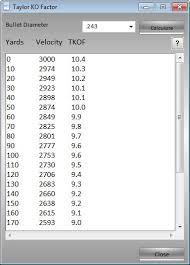 Taylor Ko Calculator Energy Momentum Bullet