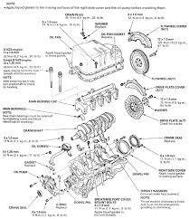 1999 honda civic parts diagram wiring library \u2022 ahotel co 1999 honda civic ex engine diagram 55 2001 honda civic parts diagram skewred rh skewred com 1999 honda civic engine breakdown 1999 honda civic body parts diagram