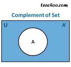 Venn Diagram Complement Finding Complement Of A Set A B With Examples Properties