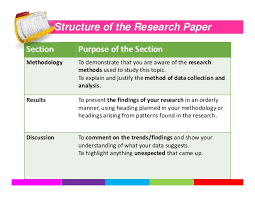 how to write a research paper structure of the research paper