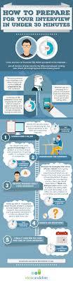 prepare a successful interview in steps infographic prepare a successful interview in 5 steps