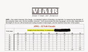 viair compressor wiring kit viair image wiring diagram viair compressor installation air ride suspension blog on viair compressor wiring kit