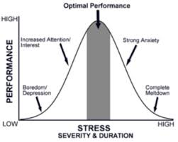 Tips For Building Resilience To Stress