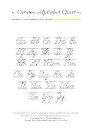 Lowercase Cursive Alphabet Worksheet Cursive Writing Worksheets A Alphabet Sentences Advanced Tracing Pdf