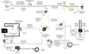 mini chopper engine diagram wiring page 2 club forums dixie fury chopper wiring diagram medium size of 49cc mini chopper engine diagram wiring motorcycles and choppers wiring diagram chopper engine