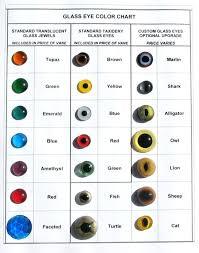 Eye Color Chart Eye Color Chart P Glass Eyes Radiohead Piano Chords House