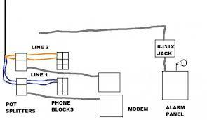 alarm panel phone wiring doityourself com community forums alarm panel phone wiring