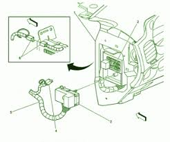 impala fuse diagram image wiring diagram 2005 saturn relay fuse block wiring diagram for car engine on 2007 impala fuse diagram