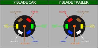 wiring a 7 blade trailer harness or plug throughout electrical Electrical Plug Wiring wiring a 7 blade trailer harness or plug throughout electrical connector diagram electrical plug wiring diagram