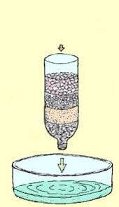 homemade water filter. Delighful Water Picture Of Homemade Water Purifier With Filter F